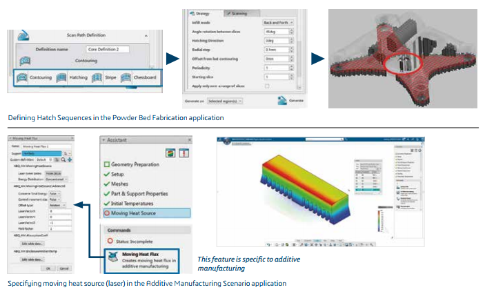 Additive Manufacturing Process Simulation: A 2-Day Training