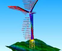 Wind Turbine and Drivetrain Simulation