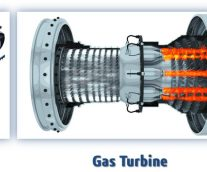 Industry Turbine Blade Analysis Workflow on 3DEXPERIENCE – Q&A