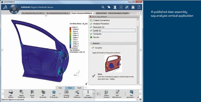 Democratize Analysis Using Simulation Vertical Applications