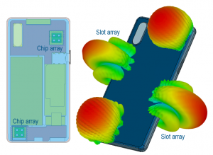 Chip (top and bottom) and slot (sides) array antennas placed in a phone with metal housing.