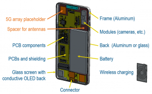 Finding space for antennas in a densely packed compact phone is difficult.