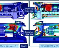 Dosimetry and EMC Simulation of Electric Vehicles