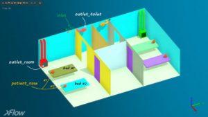 XFlow hopsital room simulation