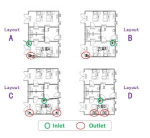 ventilation mockups of HVAC