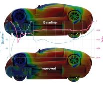 Effective Brake Cooling is Critical for Safety