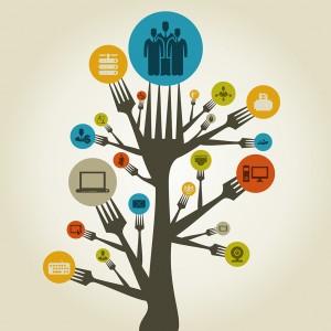 Hållbar innovation
