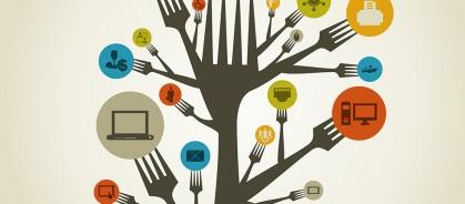 Hållbar innovation i livsmedelsindustrin