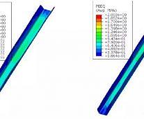 【論文分享】Abaqus在Roll-forming的分析應用