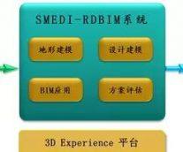 SMEDI-RDBIM道路交通三維正向設計BIM工具(下)