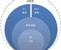 CST工作室套裝簡介_03