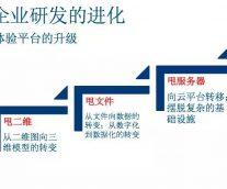 工業復興三部曲之二:轉型平臺