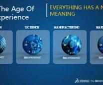 工業復興三部曲之三:未來平臺