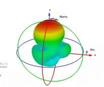 模擬實例:圓極化平板天線模擬02