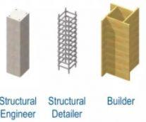 如何改善建築工程行業生產效率低的問題?