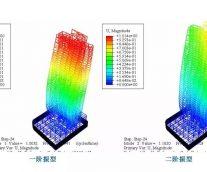達梭系統SIMULIA Abaqus在建築工程行業中的應用之二 – Abaqus在民建領域的應用